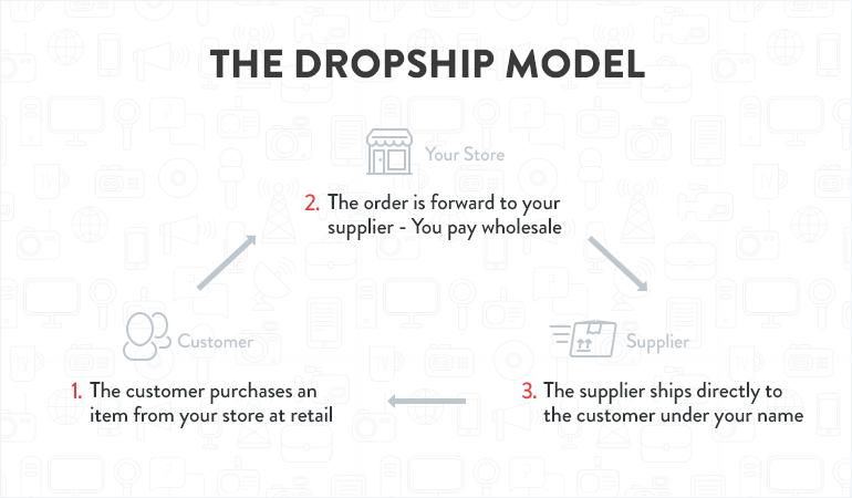 Drop ShipmentColombian shapewear-Waist trainer-faja